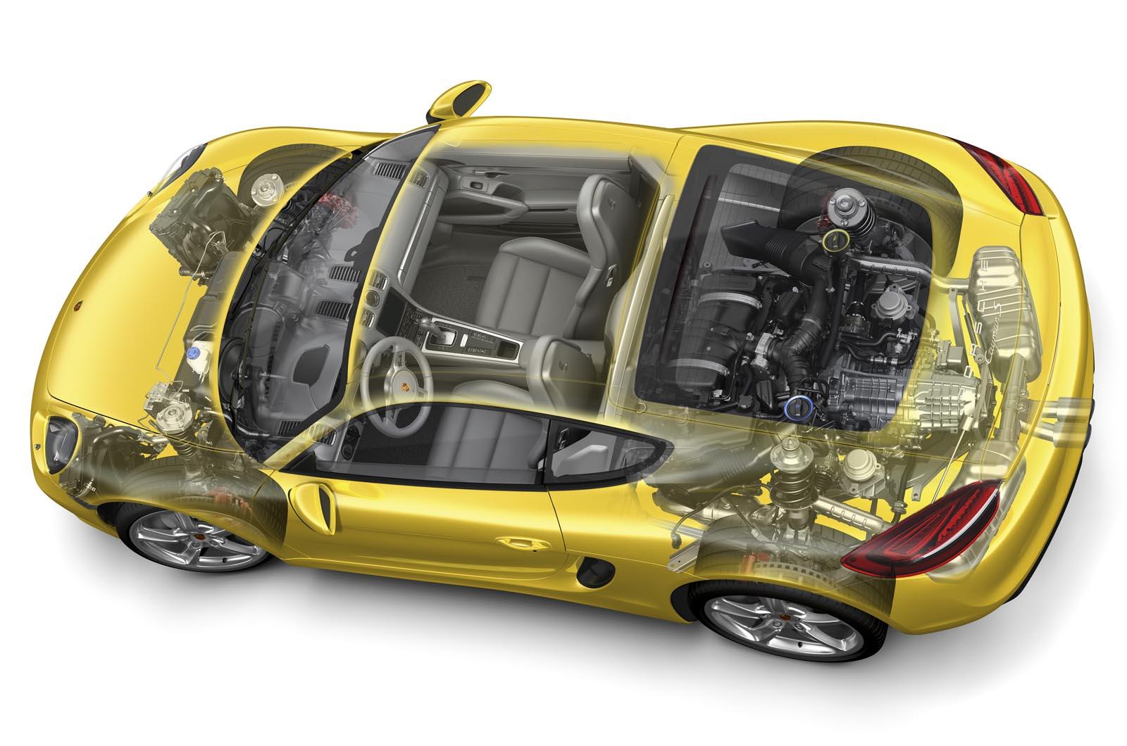 2013 Porsche Boxster Engine Diagram Expert Category Circuit Cutaway Drawings Highlight Cayman Tech Autocar Rh Co Uk