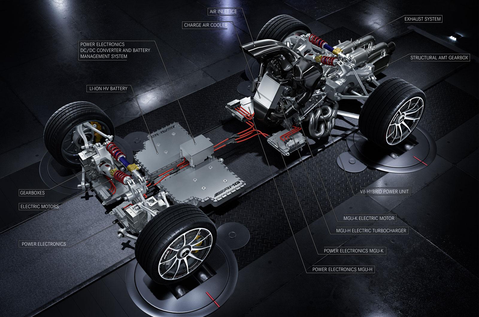 2018 Mercedes-AMG Project One powertrain specs revealed | Autocar
