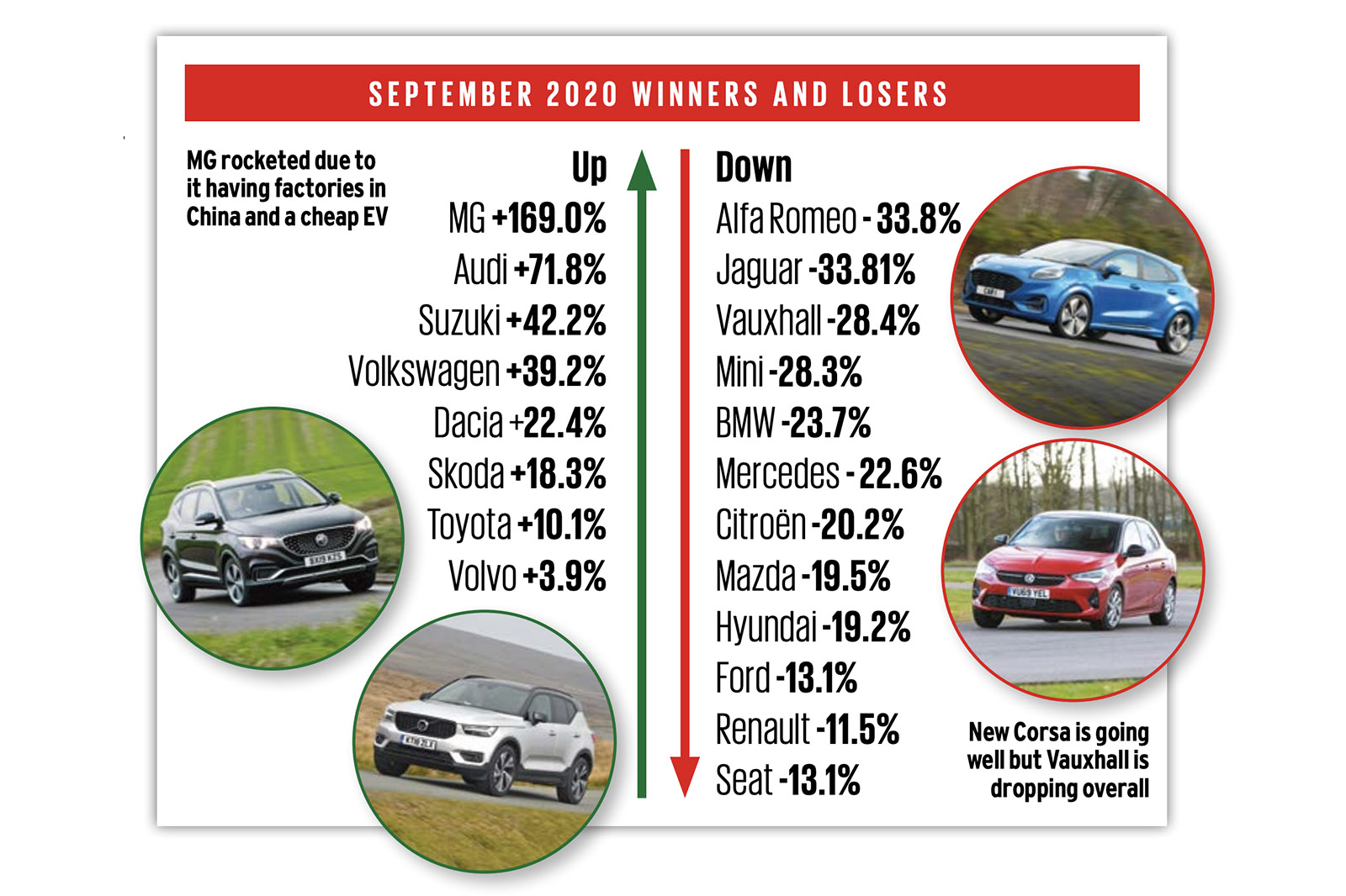 Analysis Why The Uk Car Market Is Healthier Than It Looks Autocar