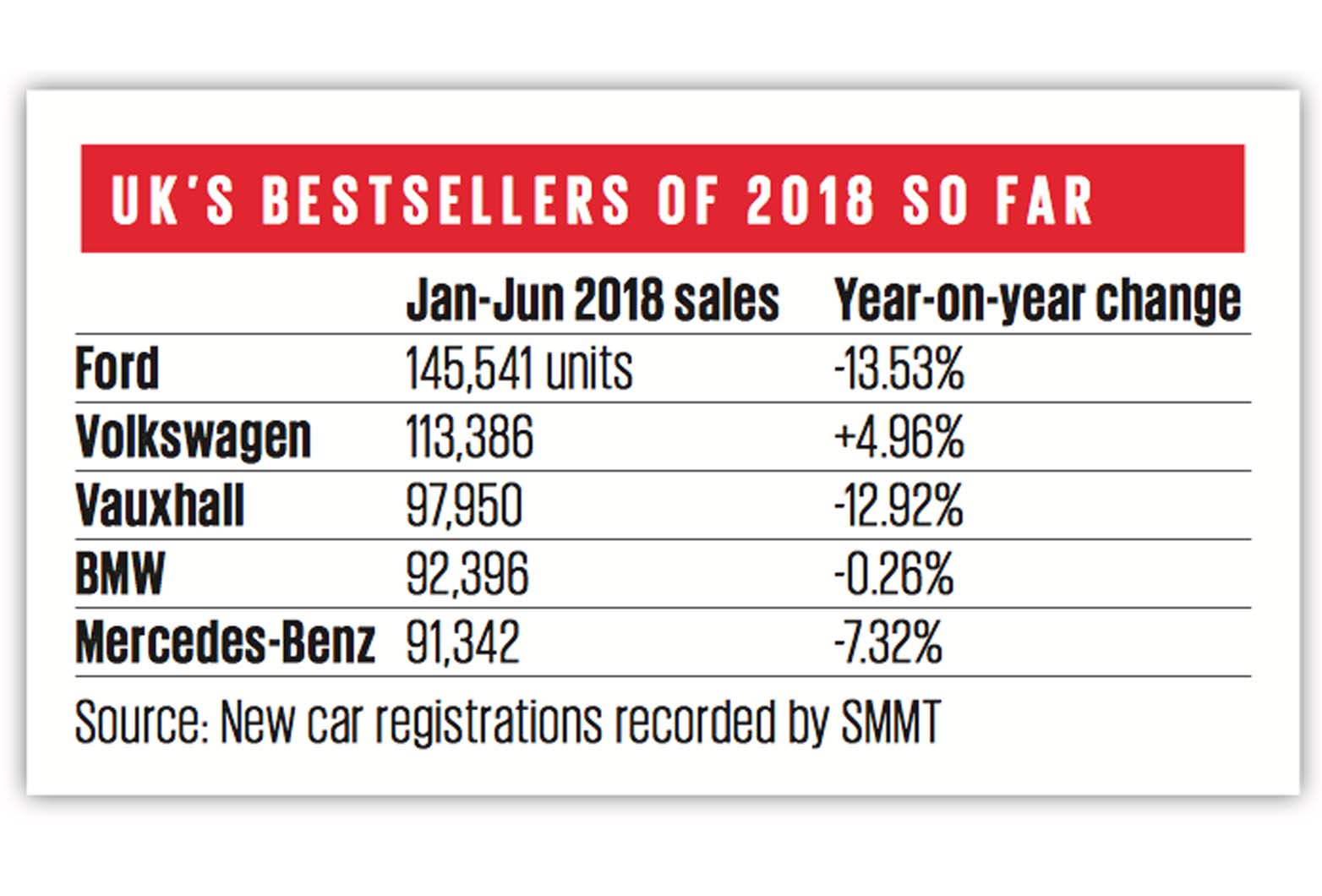 Insight: What's up with the UK car market? | Autocar