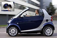 Smart shows off electric FourTwo