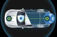 Harman demonstrates anti-hacking car tech live at CES