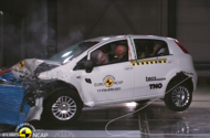 Fiat Punto gets Euro NCAP's first ever zero-star rating