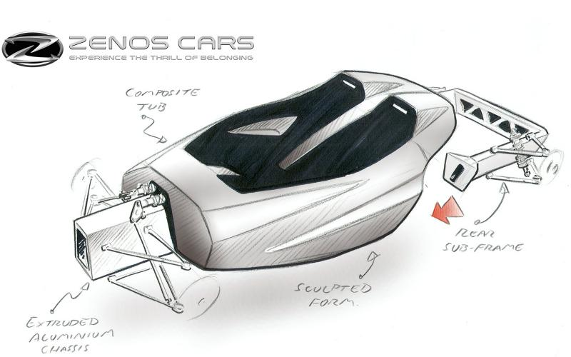 Zenos E10 design sketches revealed