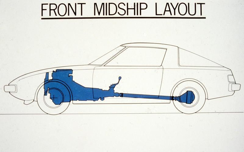 Mazda RX-7 Mk1