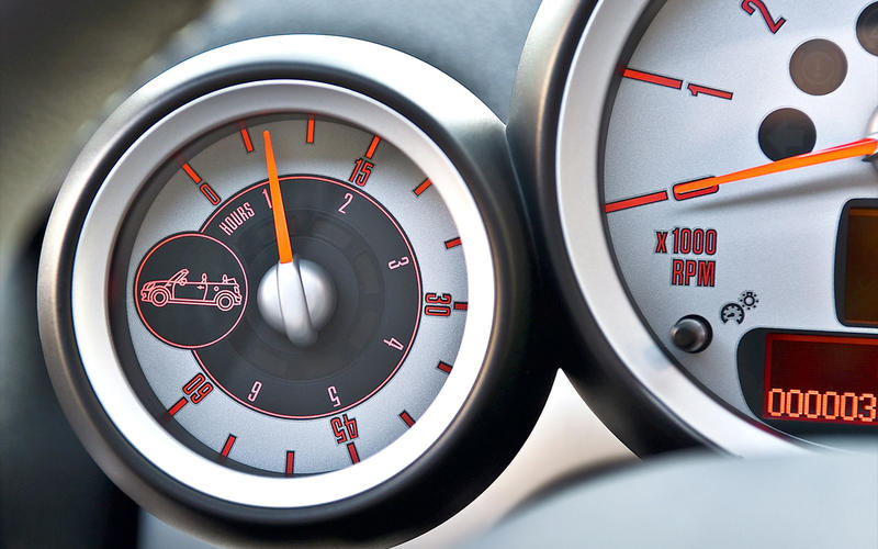 MINI Convertible Mk2: 'Openometer'