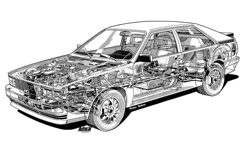 1980: Audi Quattro