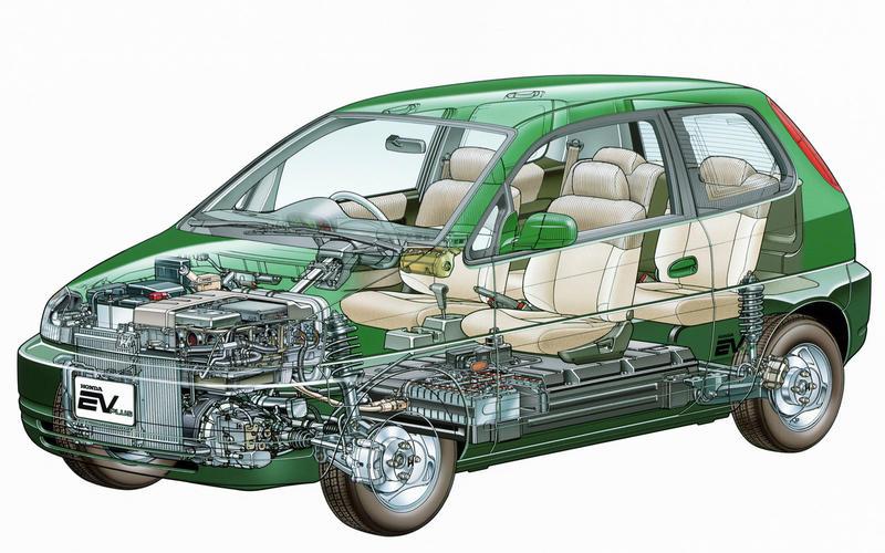 EV Plus (1997)