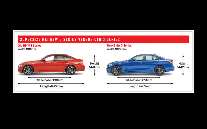 Autocar Picture Special All New Bmw 3 Series Autocar
