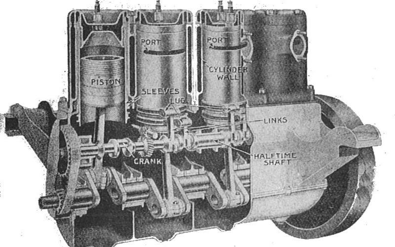 Sleeve valve - First used: 1903