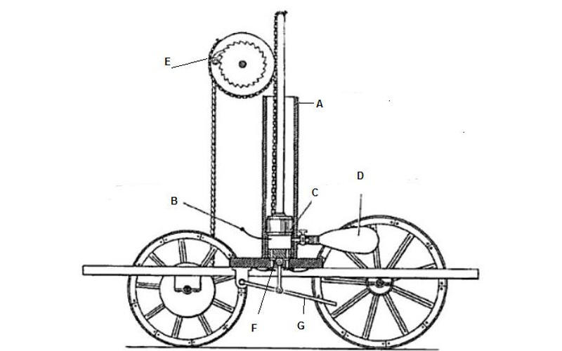 Car with internal combustion engine