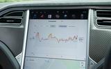 Tesla Model S 100D infotainment system