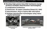 Mazda engine presentation