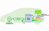 Nissan bio ethanol fuel cell