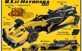 Renault Sport's Formula 1 hatchback