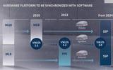 1 VW platforms