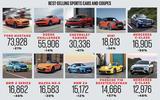 31 car sales
