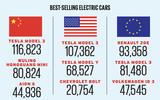 39 car sales