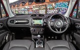 Jeep renegade Longitude 2019 UK first drive review - dashboard