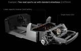 96 Skoda Fabia 2021 LHD UK first drive platform