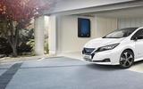 Nissan Leaf home charger
