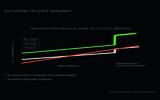 Mazda CO2 graph