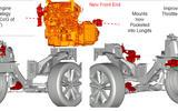 2019 Range Rover Evoque suspension