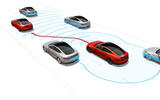 The future of the car: an Autocar guide