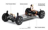 Hyundai E-GMP electric car platform