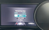 Kia e-Niro to Edinburgh - charging