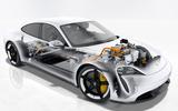 Porsche Taycan batteries