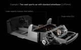 Project LEVA innovation in Lotus E Sports architecture 1