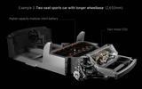 Project LEVA innovation in Lotus E Sports architecture 2