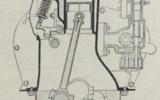 Studebaker Light Six engine illustration