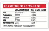 UK's best sellers of 2018 so far