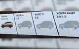Skoda electric car SUV