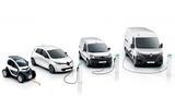 Renault electric models