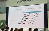 VW Group annual conference