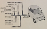 Electric car feasibility schematic from 1967