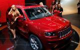 £60k Jeep SRT-8 set for UK