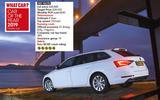 Overall Estate Car winner: Skoda Superb Estate 2.0 TDI 150 SE Technology
