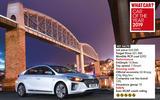 Overall Hybrid winner: Hyundai Ioniq Hybrid Premium