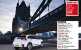 Overall Electric Car winner: Kia e-Niro First Edition