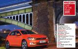 Overall Small Car winner: Volkswagen Polo TSI 95 SE