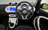 Smart Forfour dashboard