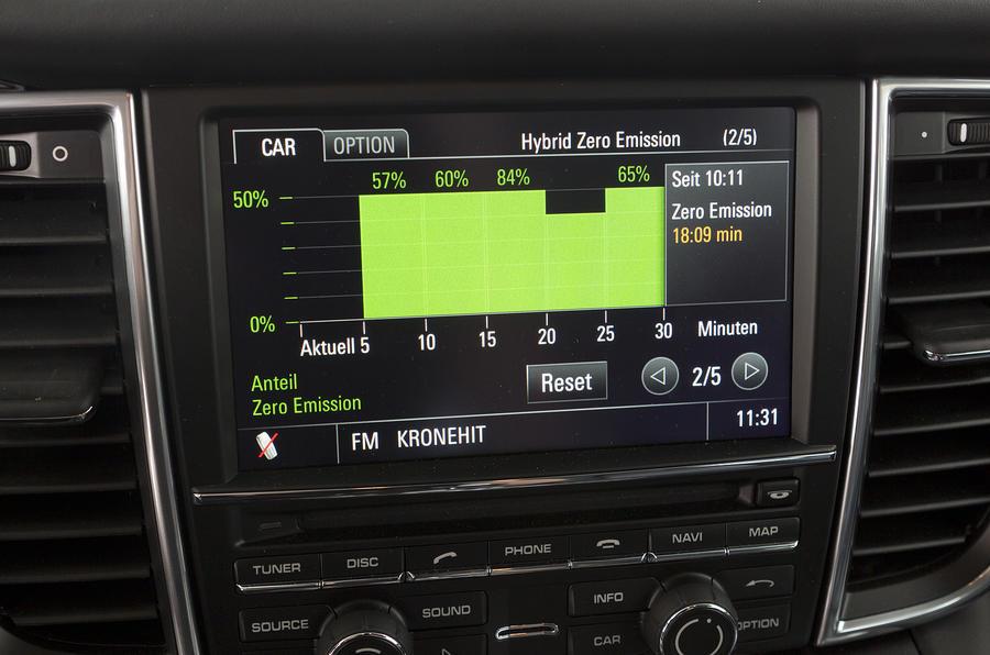 Porsche Panamera infotainment