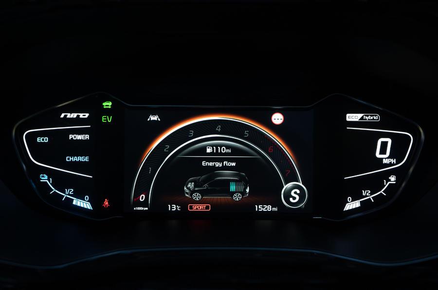 12 Kia Niro 2021 : essai routier - instruments de mesure