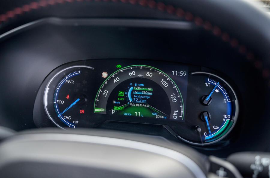 12 Instruments du Suzuki Across 2021 : essai routier