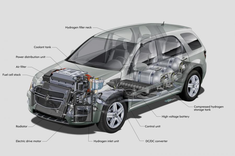 Vauxhall HydroGen4 diagram
