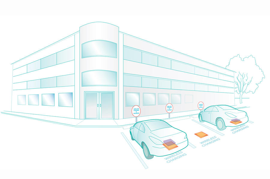 Wireless charging for EVs